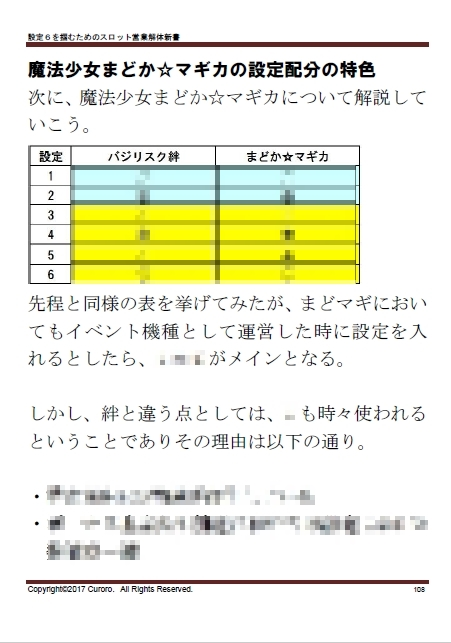 設定6を掴む為のスロット営業解体新書 サンプルページ5